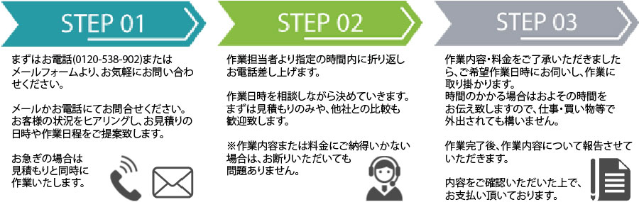 秋田片付け110番作業の流れ