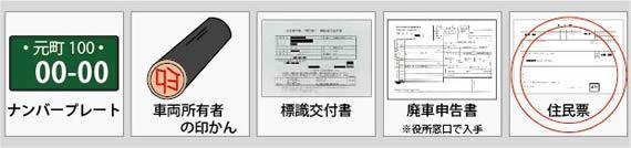 秋田市に引っ越す前に既に標識交付登録済み。 秋田県外、市外のナンバーの廃車手続きをしたい。