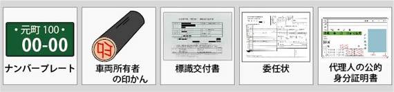 バイクの所持者(納税者)以外の人が標識交付登録した秋田市で廃車手続きをする場合